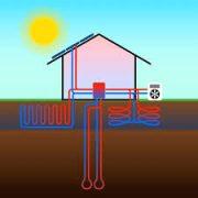 toplotna črpalka zemlja voda
